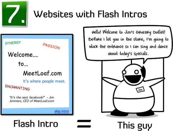 svantaggi intro in flash